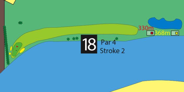 Milnerton Golf Course Hole 18