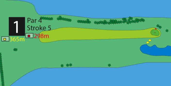 Milnerton Golf Course Hole 1
